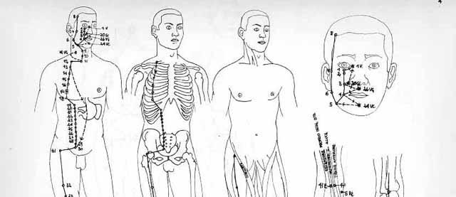 Agopuntura e medicina cinese Quaia v2